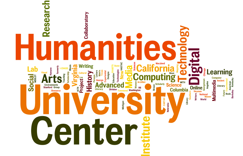 A Survey of Digital Humanities Centers in the United States